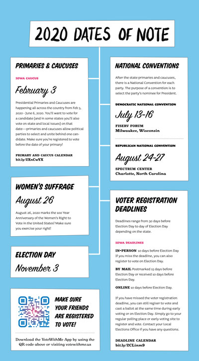 Feminism Style Voting Wall Calendar Dates of Note